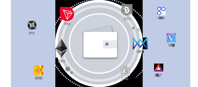 QPocket: ETH ERC20 TRON QKC Crypto Wallet with DApps